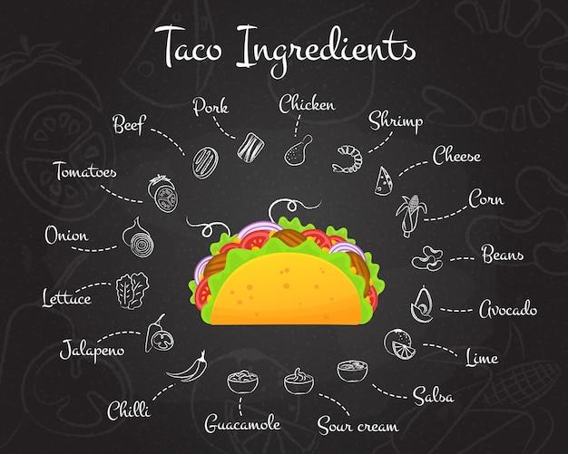 Illustrazione messicana del costruttore di ricetta del menu dei taci fastfood