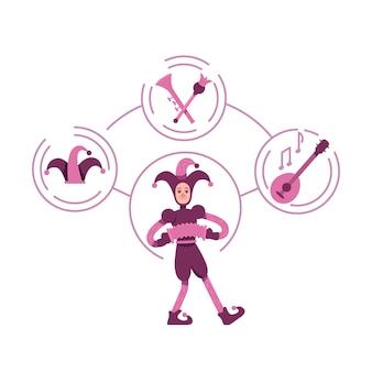 Illustrazione piana di concetto di archetipo del giullare