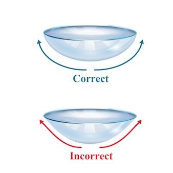 Illustrazione realistica del modulo delle lenti a contatto