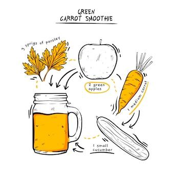 Illustrazione verde sana di ricetta del frullato della carota