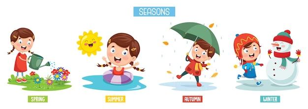 Illustrazione vettoriale delle stagioni