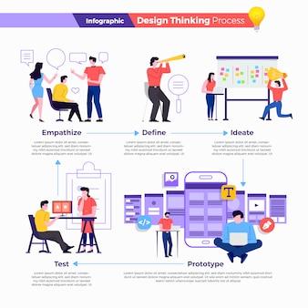 Illustrazioni moderne infografico concetto minimo processo di pensiero. come pensare a un prodotto di design per le persone. illustrare.