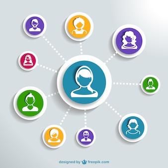 Immagine social network vettore