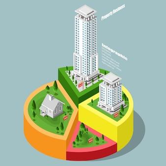 Immobiliare e concetto di proprietà.