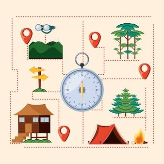 Impostare le icone della zona campeggio
