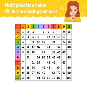 Incolla i numeri mancanti. apprendimento della tabella di moltiplicazione. pratica della scrittura a mano.