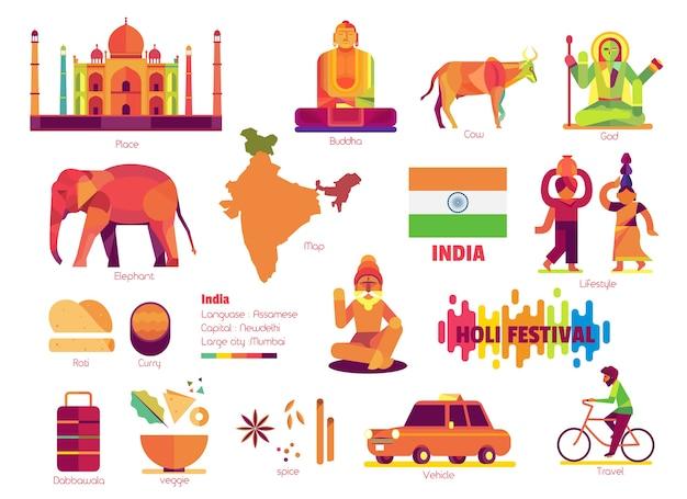 India, segno e simbolo