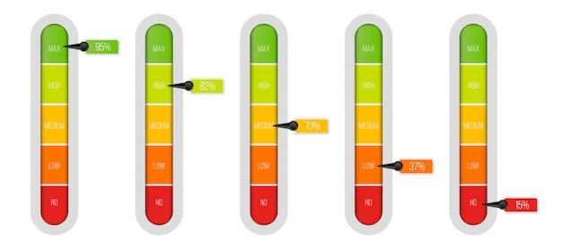 Indicatore di livello con unità di percentuale.