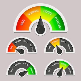 Indicatori del punteggio di credito con livelli di colore da scarso a buono. misuratore di soddisfazione del cliente con diverse emozioni. rating del credito buono e scarso, indicatore del livello di credito