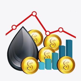 Industria dei prezzi del petrolio