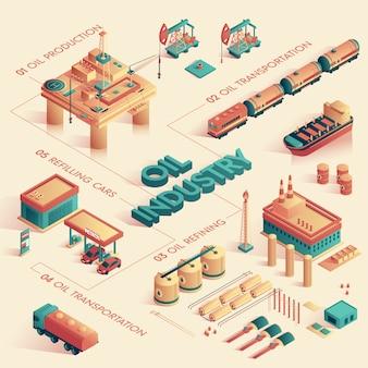Industria petrolifera dell'illustrazione di vettore 3d isometrico.