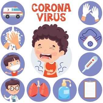 Infezione da virus e assistenza sanitaria