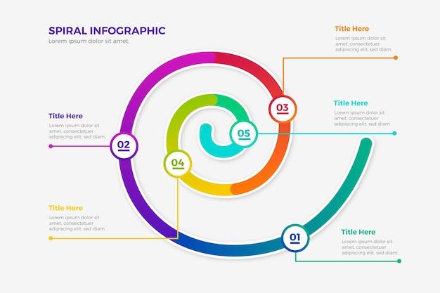 Infografica a spirale