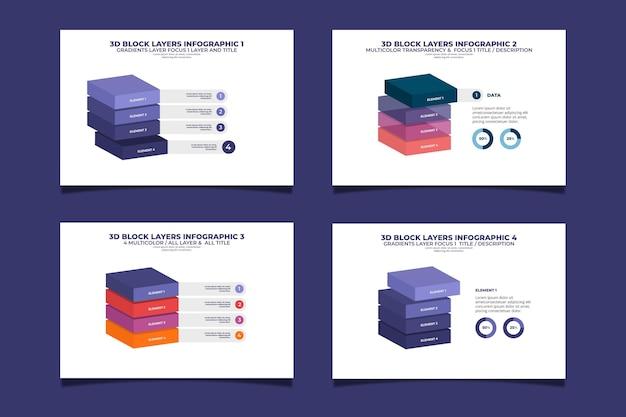 Infografica a strati di blocco