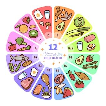Infografica alimentare vitaminico