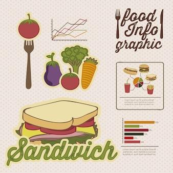 Infografica alimentare