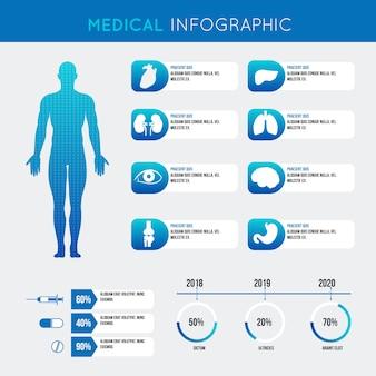 Infografica assistenza sanitaria medica