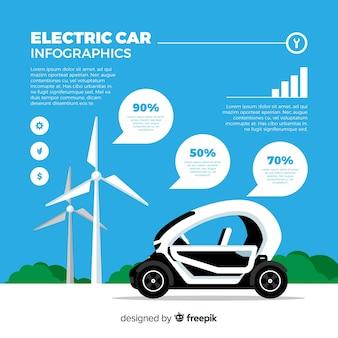 Infografica auto elettrica