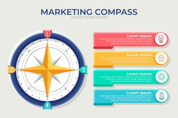 Infografica bussola design piatto