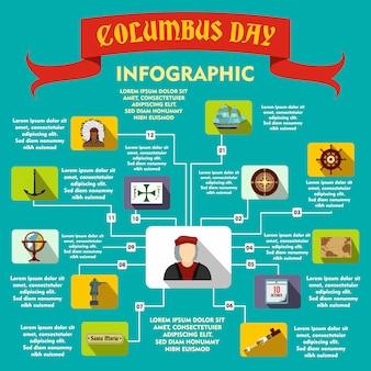 Infografica columbus day in stile piatto per qualsiasi design