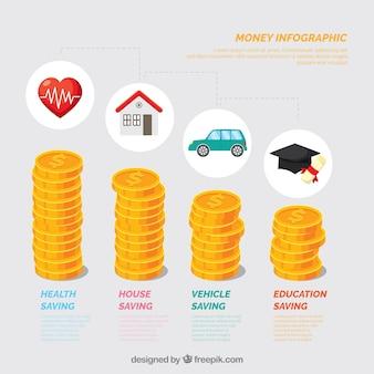 Infografica con il mucchio di monete