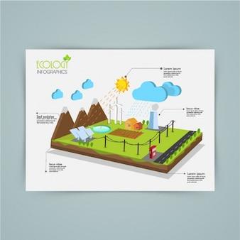 Infografica con le energie rinnovabili in stile isometrico