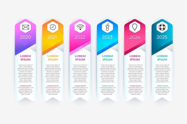 Infografica cronologia gradiente