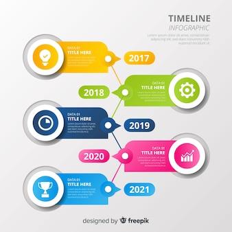 Infografica del calendario