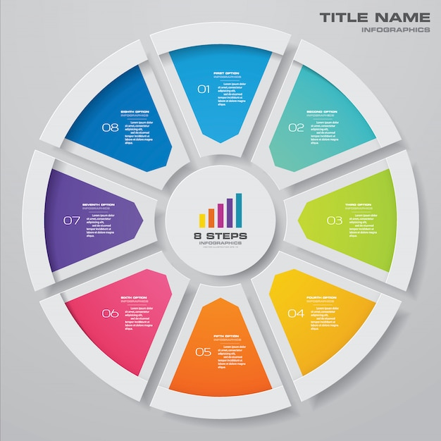 Infografica del ciclo grafico per la presentazione dei dati