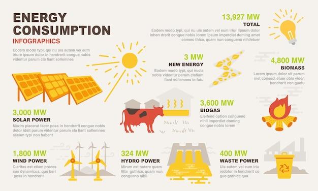 Infografica del consumo di energia.