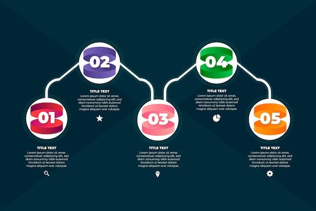 Infografica del processo di progettazione del gradiente