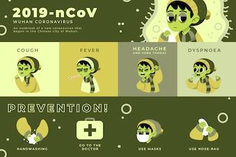 Infografica del virus corona