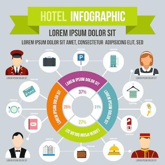 Infografica dell'hotel in stile piatto per qualsiasi design
