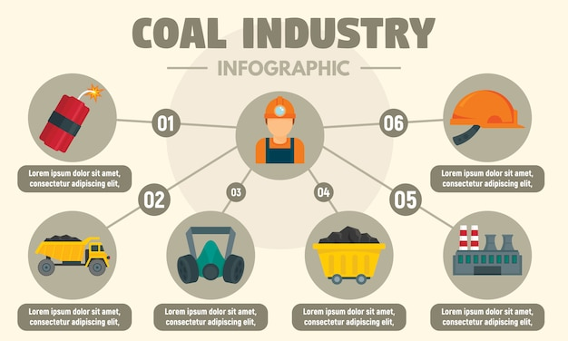 Infografica dell'industria carboniera