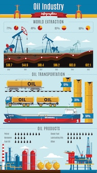 Infografica dell'industria petrolifera