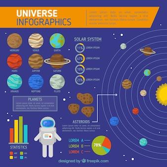 Infografica dell'universo con un astronauta
