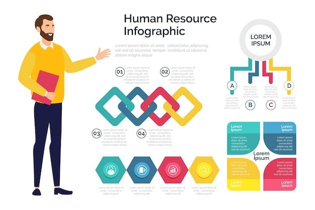 Infografica delle risorse umane
