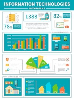 Infografica delle tecnologie dell'informazione