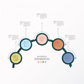 Infografica di 5 cerchi di processo