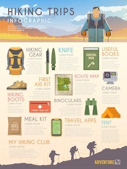 Infografica di arrampicata