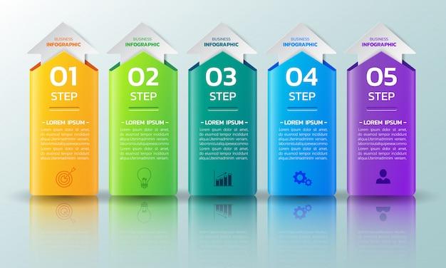 Infografica di business modello di 5 fasi.