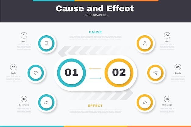 Infografica di causa ed effetto nel design piatto