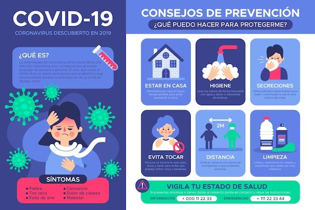 Infografica di coronavirus con lo spagnolo