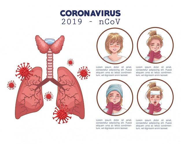 Infografica di coronavirus con sintomi e polmoni