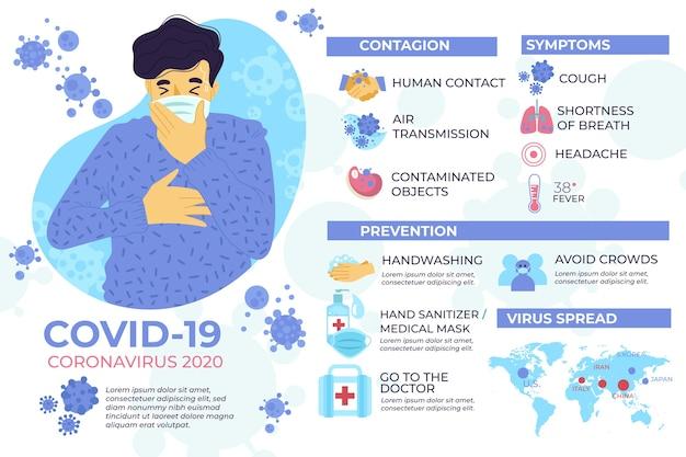 Infografica di coronavirus con sintomi