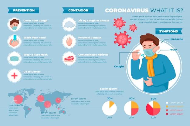 Infografica di coronavirus di prevenzione e contagio
