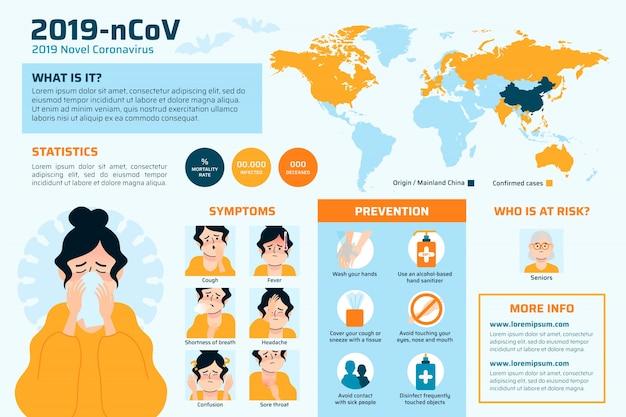 Infografica di coronavirus wuhan