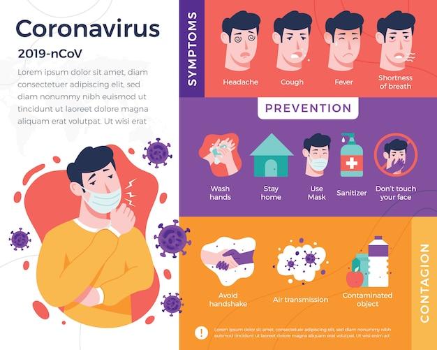 Infografica di coronavirus
