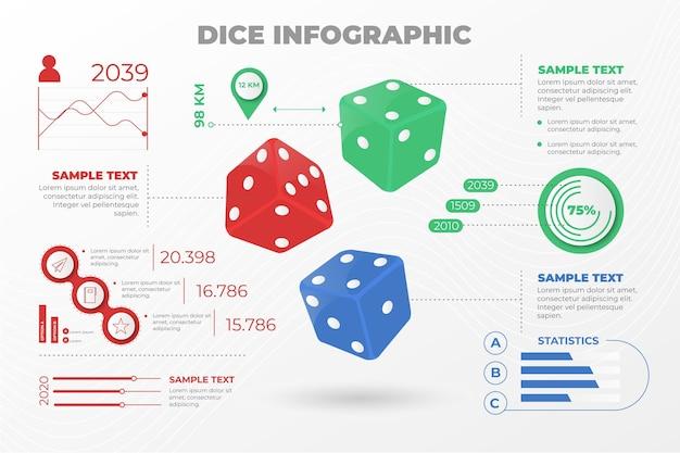 Infografica di dadi