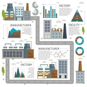 Infografica di edifici industriali